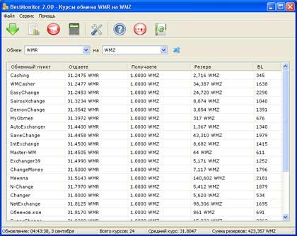 Click to view BestMonitor 2.01 screenshot
